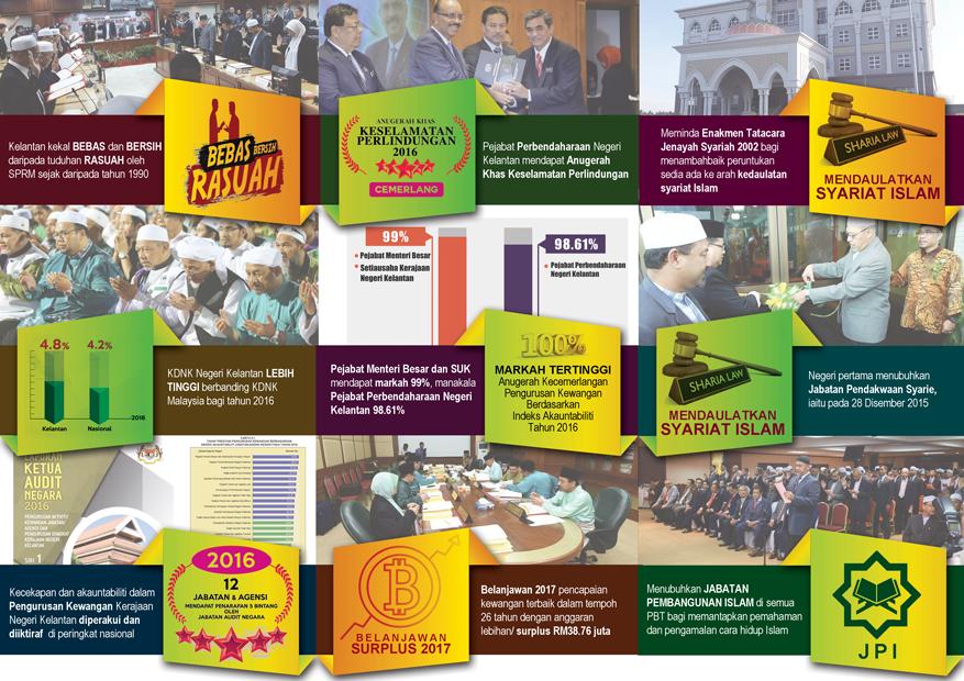 Pamplet Islam Memimpin Model Kerajaan Negeri Kelantan 2013-2018 page 2