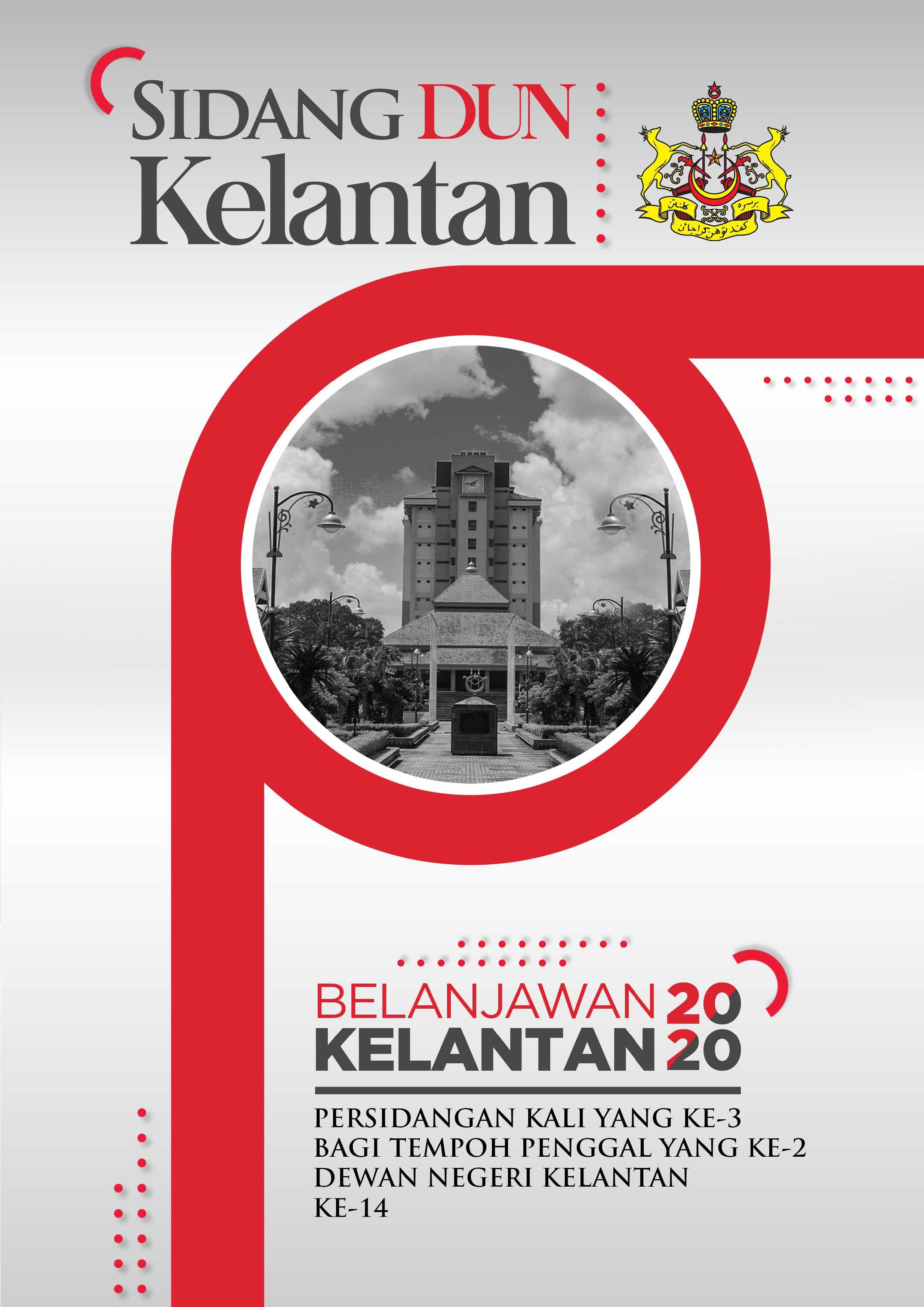 Infografik Bajet 2020 Kelantan