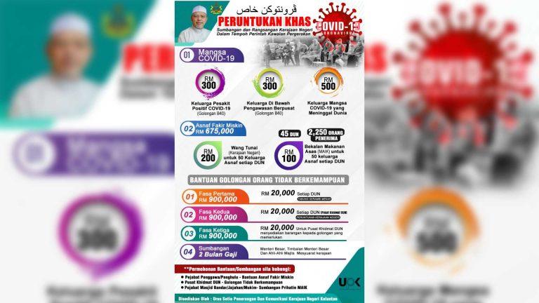 PKP Covid -19 : Lima Belas Fakta Kelantan Prihatin Nasib Rakyat