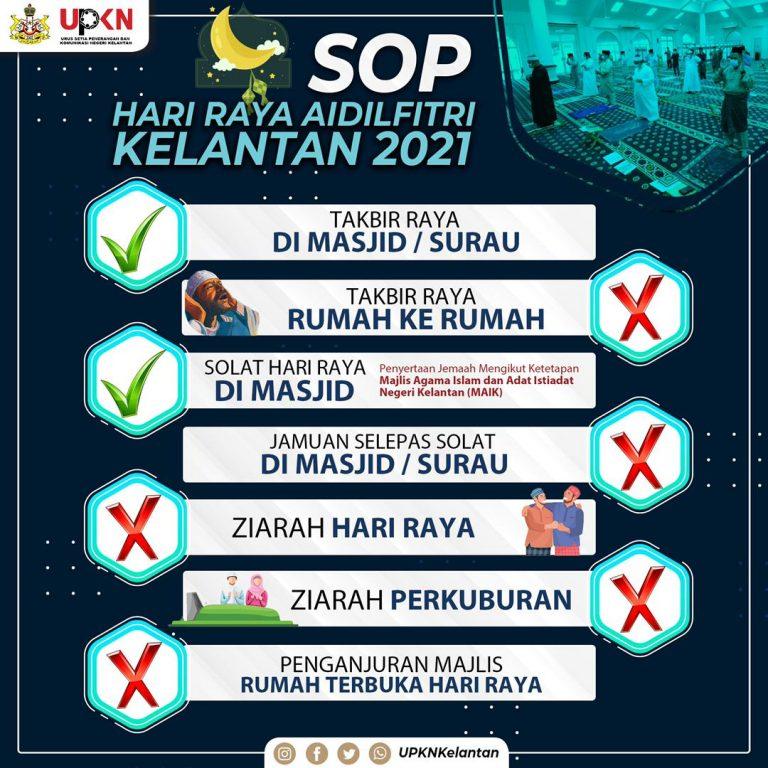 SOP Hari Raya Aidilfitri Kelantan 2021